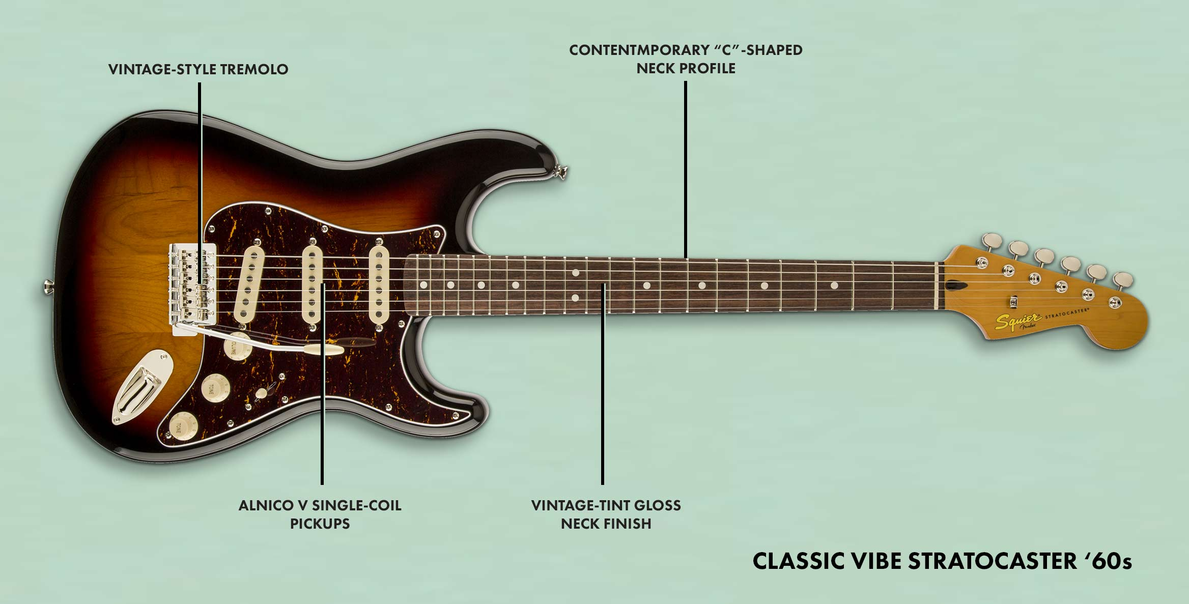 Stratocaster 50s and 60s